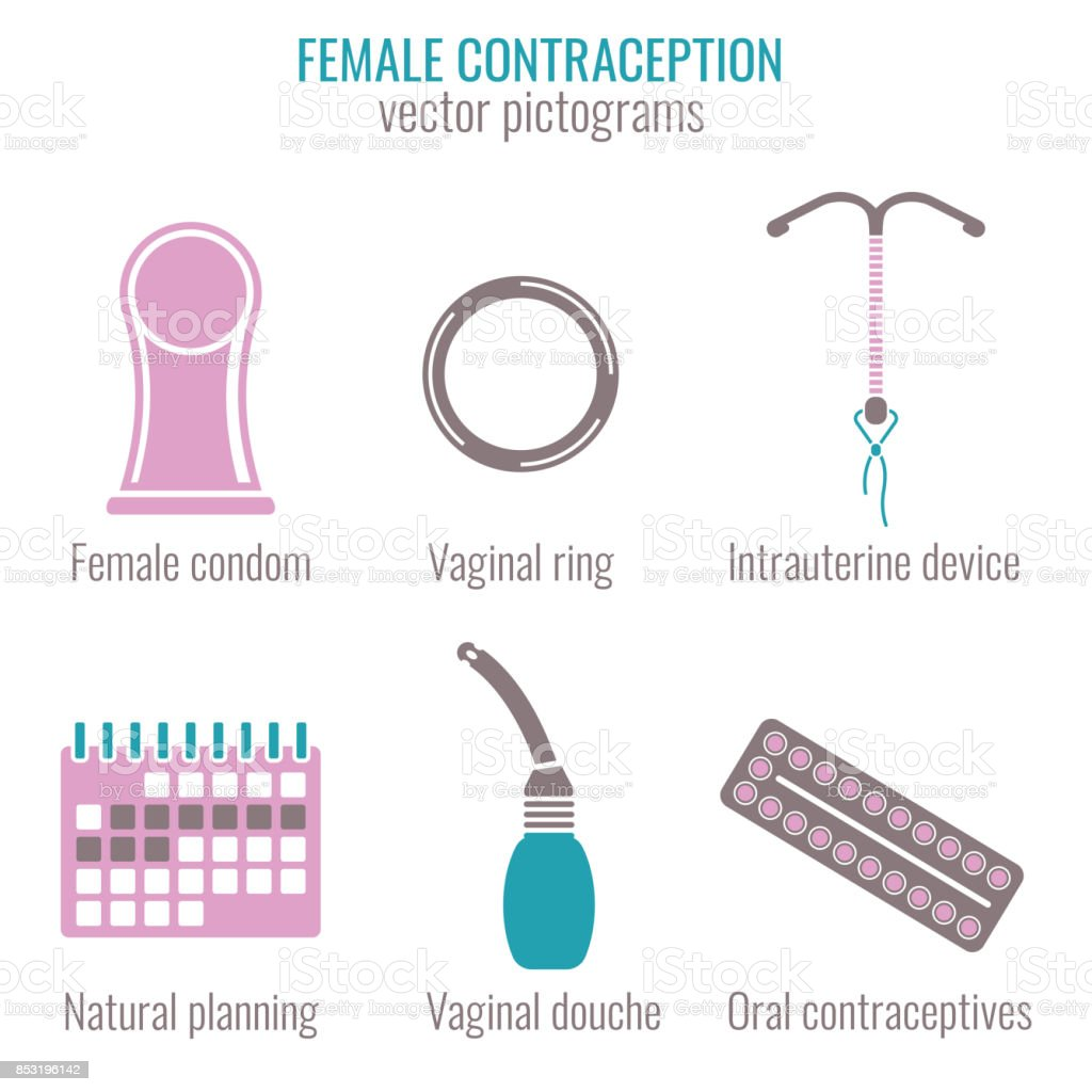 Woman Contraception Icons vector art illustration