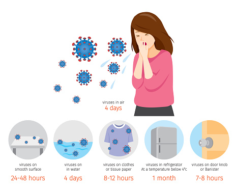Woman Coughing Duration Of Coronavirus Disease Covid19 Viruses Live In Water Refrigerator On Air Floor Door Knob Clothes Stock Illustration - Download Image Now