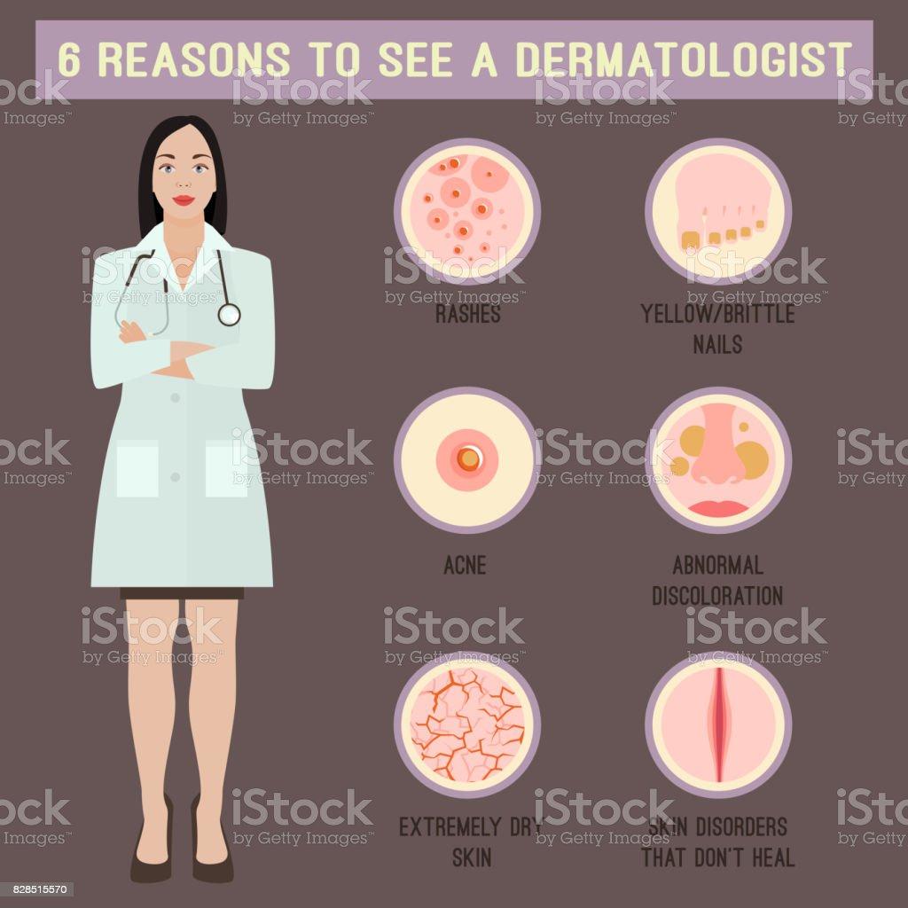 Frau Hautarzt Bild – Vektorgrafik