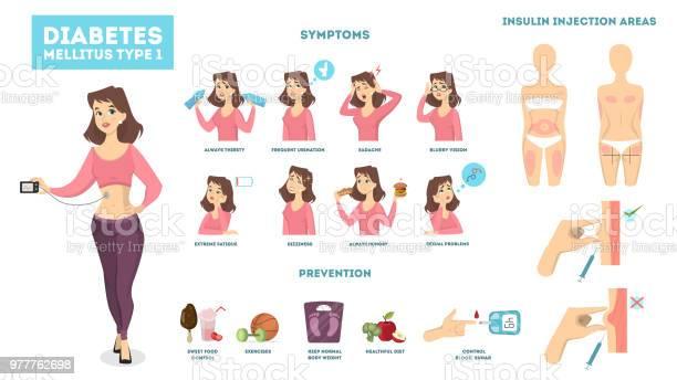signo de diabetes de agua potable