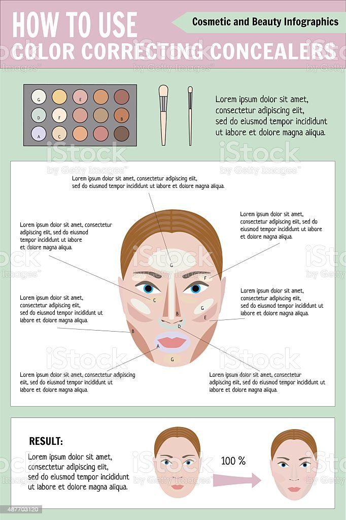 Woman face before and after makeup - vector vector art illustration