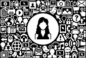 Woman Face Icon Black and White Internet Technology Background. This image features the main icon on a white round button. The vector button is surrounded by a seamless pattern of internet and modern technology icons. The icons vary in size and are white in color. The background is a solid black color. Icons include such technology elements as computer, email, internet, communications and many more.