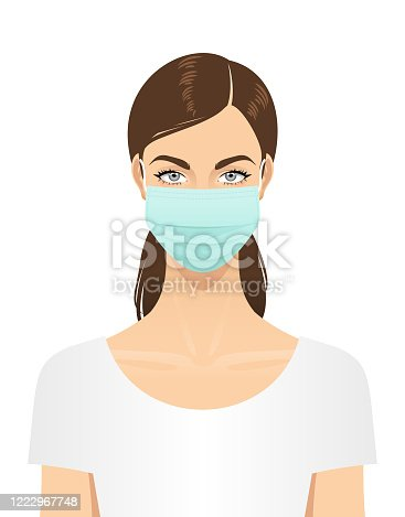 istock Woman in a surgical mask 1222967748