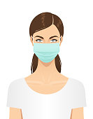 Woman wearing a surgical mask isolated on a white background.