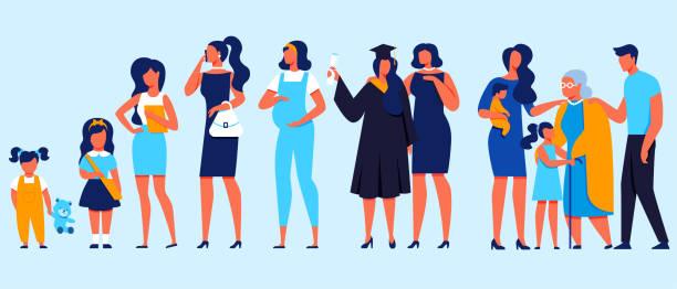 ilustrações de stock, clip art, desenhos animados e ícones de woman in different ages. life cycle, time line. - crianças todas diferentes