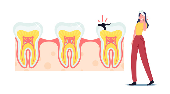 Woman Patient Character with Bandaged Face and Tooth Pain at Medical Stomatologist Cabinet Visit Doctor Dentist