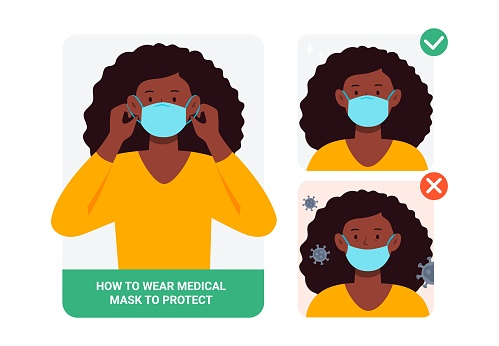 Woman presenting the correct method of wearing a mask, to reduce the spread of germs, viruses, and bacteria. Stop the infection.