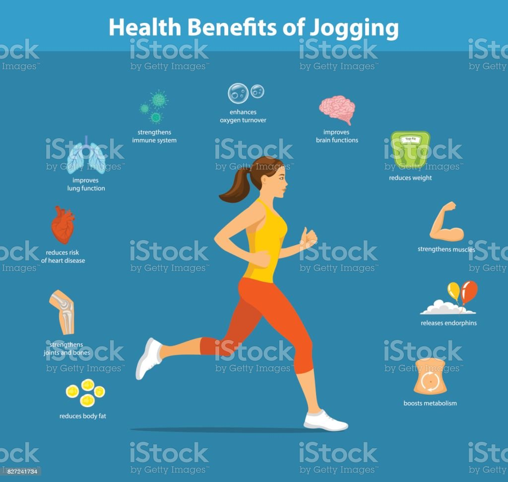 Woman Running Vector Illustration. Benefits of Jogging Exercising Running infographics. Human Health Objects. vector art illustration