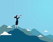 Business vision, Conceptual illustration of a woman using telescope standing on top mountain looking at landscape, Startup, success, Inspiration, Businesswoman, Concept, Vector illustration flat