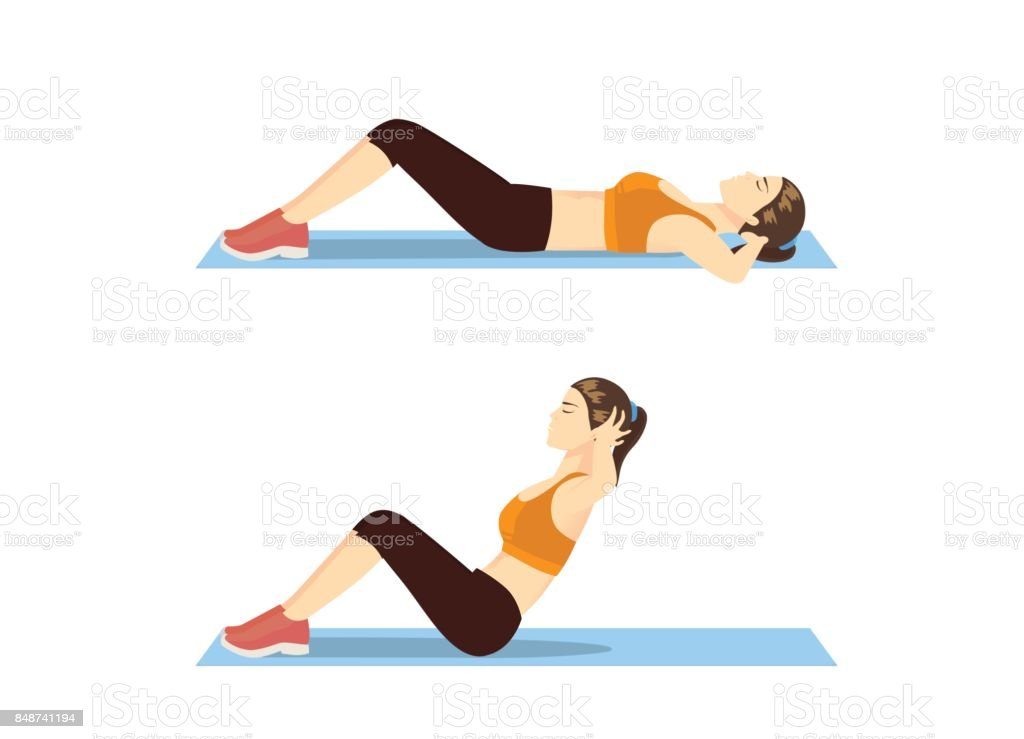 Image result for sit ups