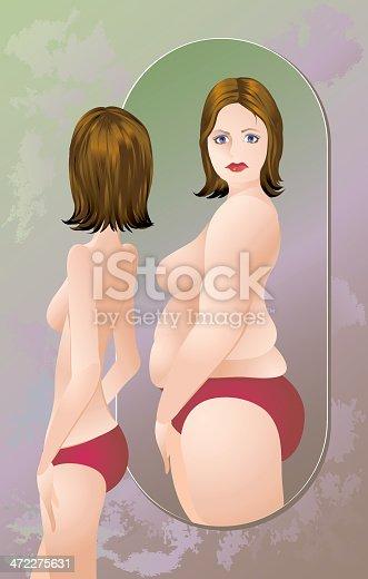 body image vs self esteem