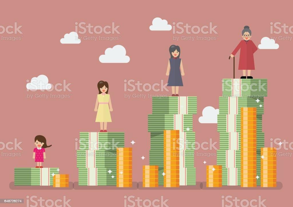 Frau mit Geld Altersvorsorge – Vektorgrafik