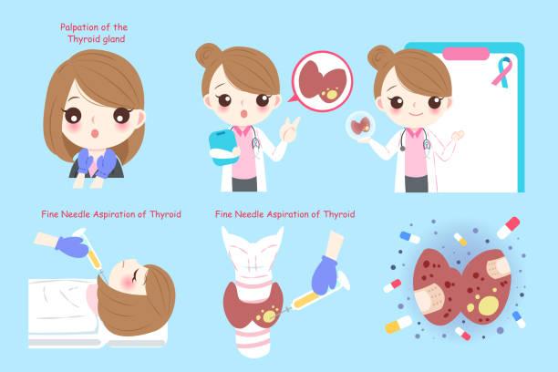 ilustraciones, imágenes clip art, dibujos animados e iconos de stock de mujer con cáncer de tiroides - thyroxine