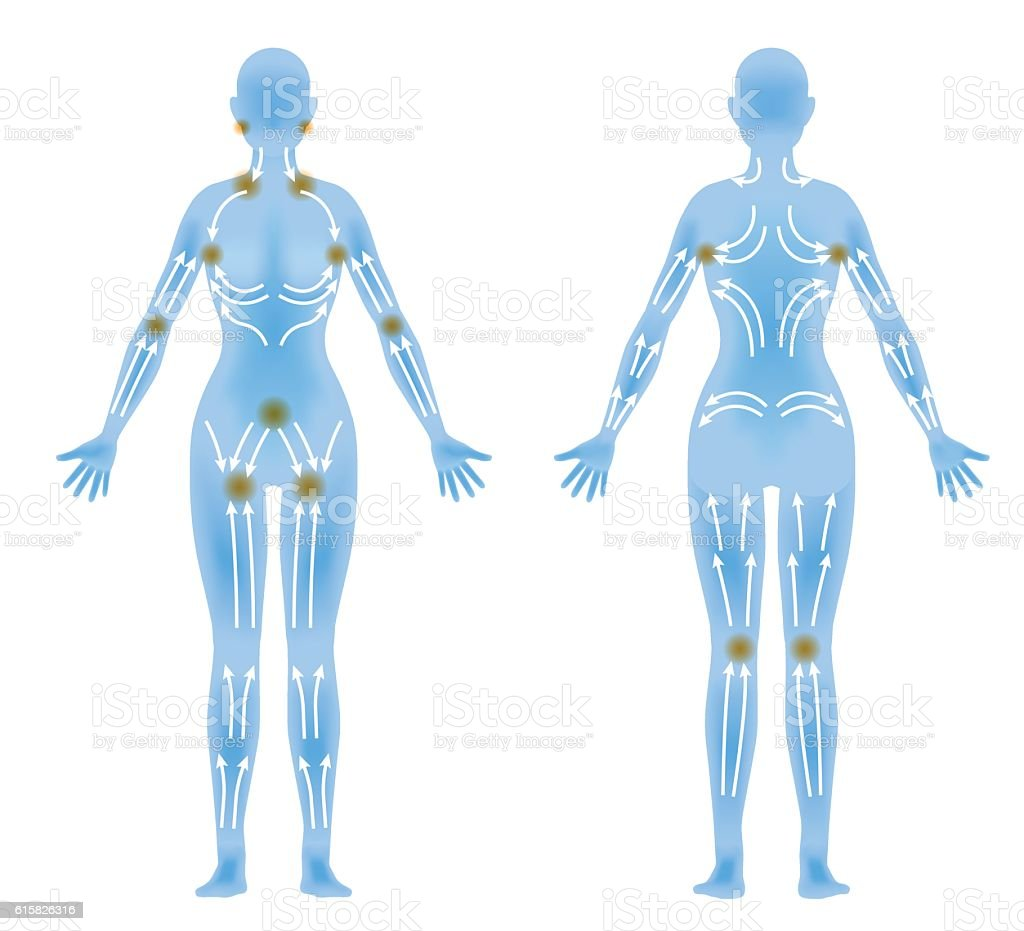 Womans Lymphatic Massage Diagram Treatment Of The Swelling ...