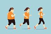 Women running to slim