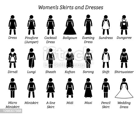 Stick figures depict a set of different types of skirt and dress. This fashion clothings design are wear by woman, female, lady, or girls.