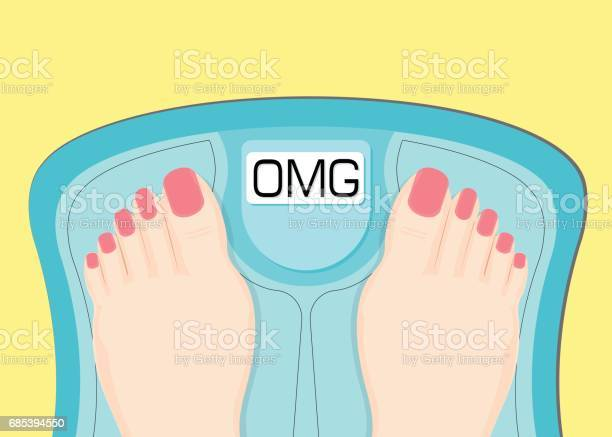 Women watching your weight in a scales vector id685394550?b=1&k=6&m=685394550&s=612x612&h=1vz4g2o67d2hwpvhyw bzznnkf8ovn7gwq3vma9ehza=