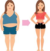 Women weight loss success