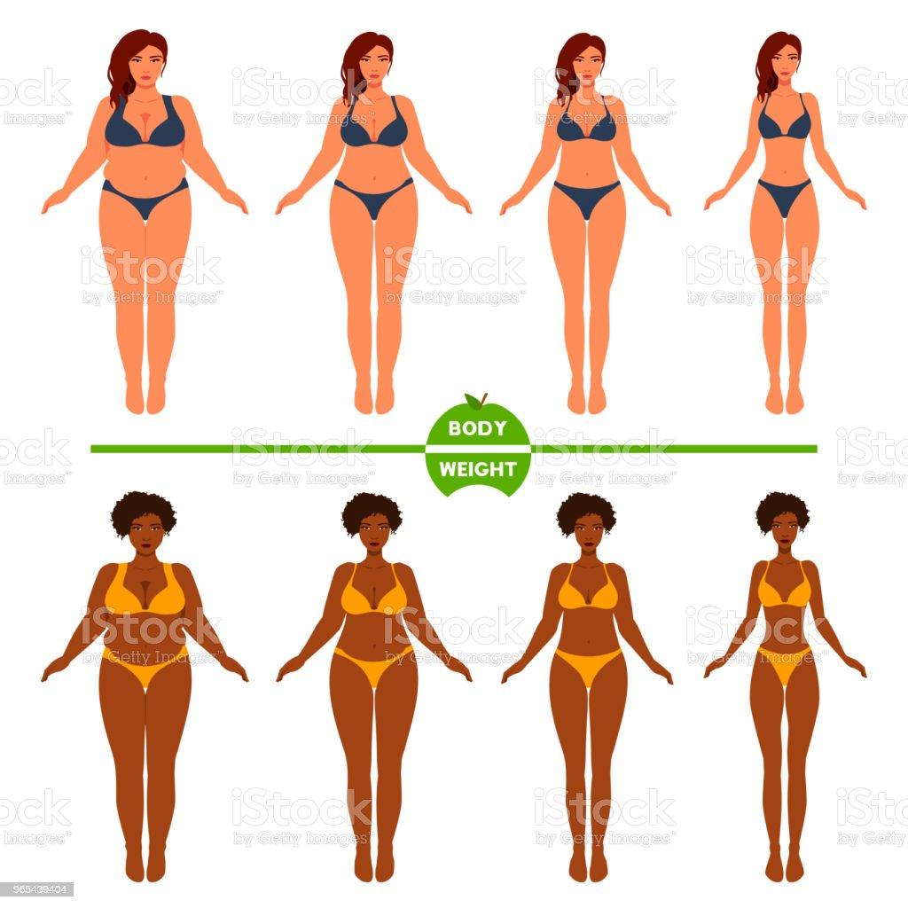 Corps de la femme avant et après la perte de poids. - clipart vectoriel de Abdomen libre de droits