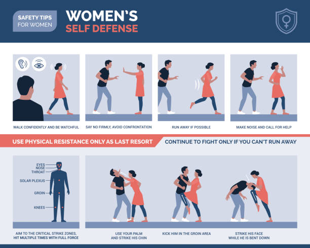 Best Self Defense Illustrations, Royalty-Free Vector ...