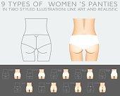Women's Underwear Types Set in Two Styles