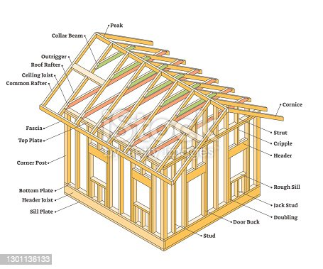 istock Wood framing construction as house building example scheme outline concept 1301136133
