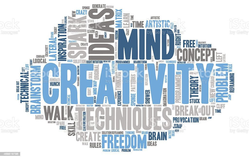 how to make a word cloud in microsoft word