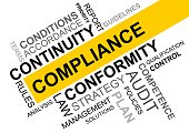 word cloud for compliance, continuity and conformity