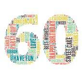 Word Cloud - Happy Birthday Celebration - Sixty