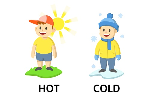Words hot and cold flashcard with cartoon characters. Opposite adjectives explanation card. Flat vector illustration, isolated on white background.