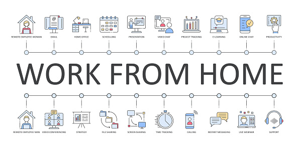 Work from home set of icons. Vector infographic banner. Editable Stroke. Remote workers man and woman home office video conference email presentation. Schedule chat strategy time tracking webinar