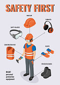istock Work safety. Isometric Construction worker in uniform. PPE. 1243923413