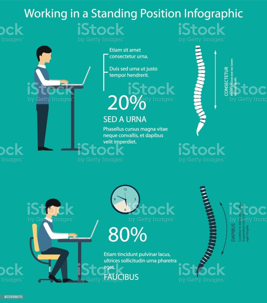 Work sitting and standing. Infographics with the illustration of the spine. Benefits of a standing desk