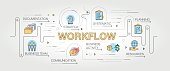 Workflow banner and icons