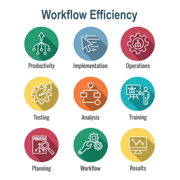 Workflow Efficiency Icon Set - has Operations, Processes, Automation, etc Workflow Efficiency Icon Set with Operations, Processes, Automation, etc aerodynamic stock illustrations