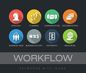 Workflow chart with keywords and icons. Flat design with long shadows