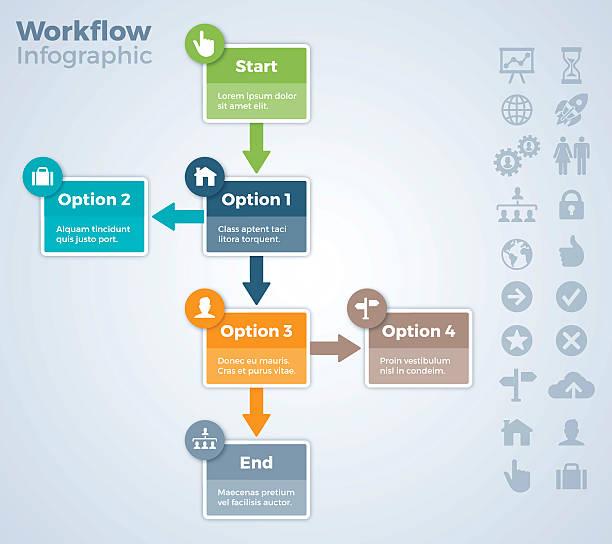 workflow schritte und prozess - flowchart infografiken stock-grafiken, -clipart, -cartoons und -symbole
