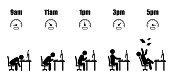 Working hours life cycle from nine am to five pm concept in black stick figure sitting at office desk with desktop computer and speedometer gauge icon style on white background