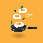 World Egg Day concept with egg and frying pan