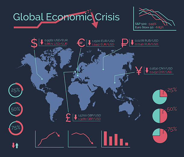 World global economic crisis. Financial vector infographic. World global economic crisis. Financial vector infographic. taiwanese currency stock illustrations