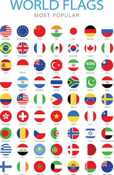 bildbanksillustrationer, clip art samt tecknat material och ikoner med world most popular rounded flags - illustration - brasilien flagga