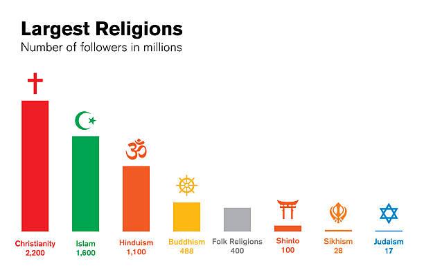 sikhism and hinduism comparison