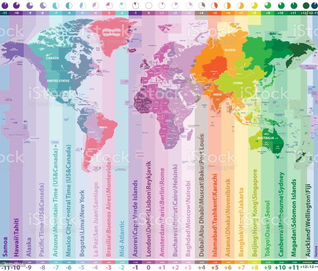 Karta Europa Tidszoner.Varlden Tidszoner Vektor Karta Med Lander Namn Och Granser