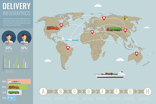 Transporte de mundo y logística. Entrega y envío infografía elementos. Vector de de - ilustración de arte vectorial
