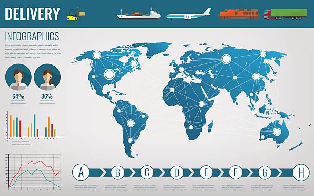 ilustraciones, imágenes clip art, dibujos animados e iconos de stock de transporte de mundo y logística. entrega y envío infografía elementos. vector de de - suministros escolares