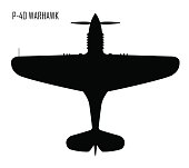 World War II - Curtiss P-40 Warhawk
