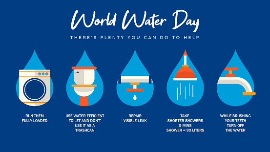 World Water Day infographic for house help