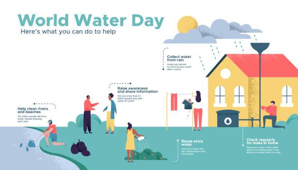 weltwassertag infografik für die bildung der menschen - klimaschutz stock-grafiken, -clipart, -cartoons und -symbole