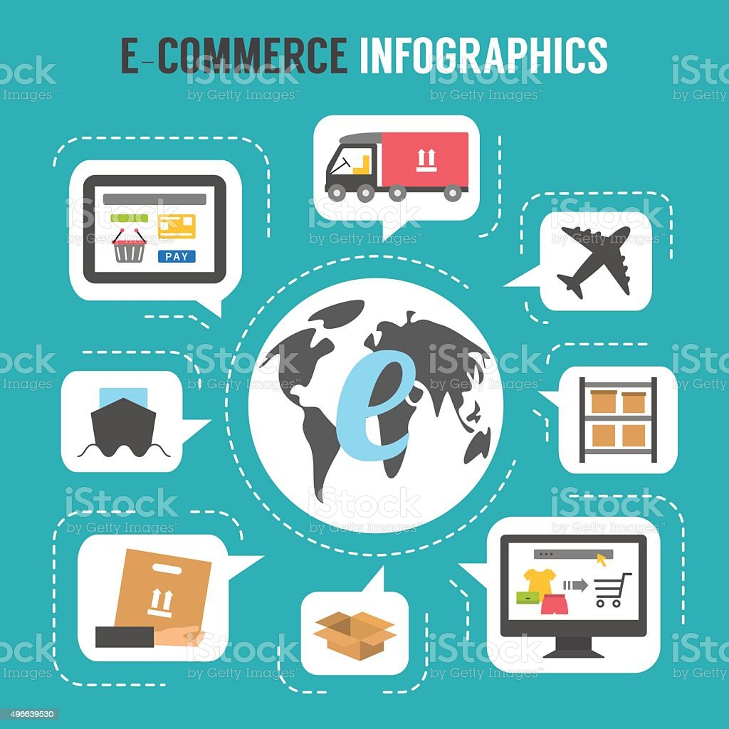 Worldwide Shipping And Delivery Online Shopping Stock Vector