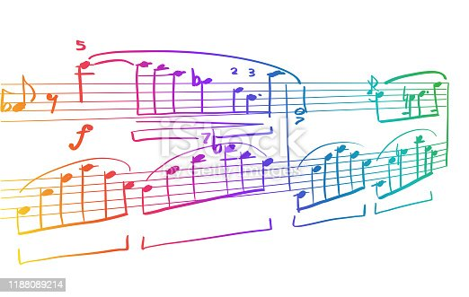 Musical notes on a piano score line Vintage cruiser car in sketch vector illustration